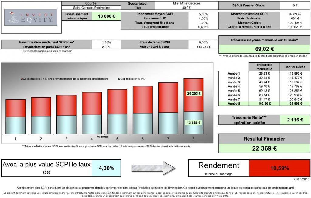 Simulation INVEST EQUITY pour un investisseur soumis à la tranche d'impôt de 30%